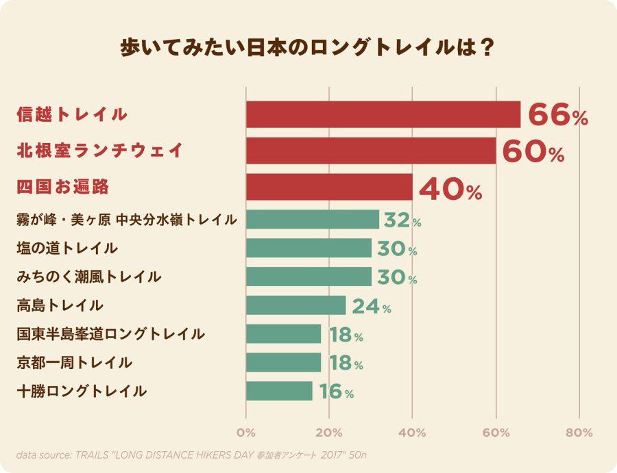 research_graf2