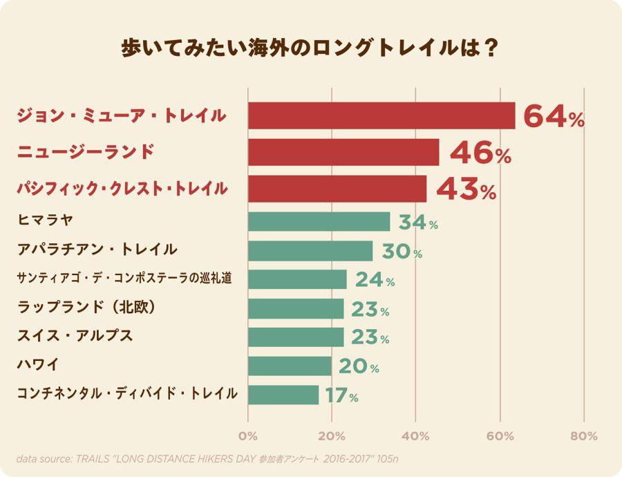research_graf3