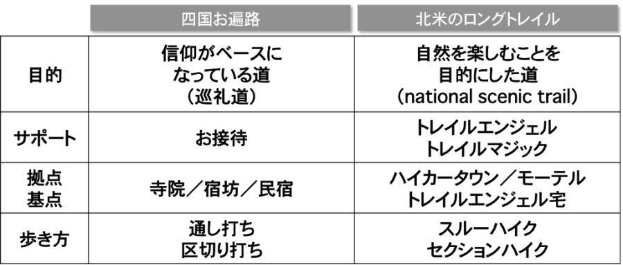 comparison_