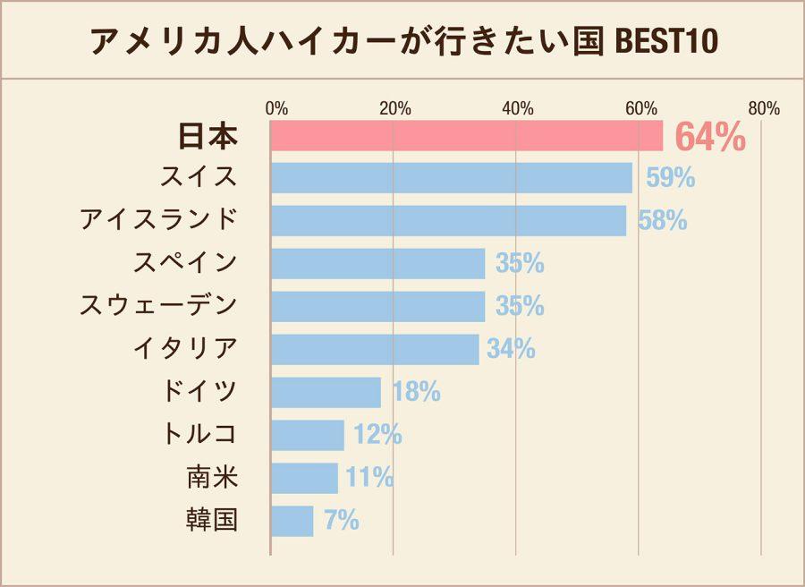 graph_jp_2