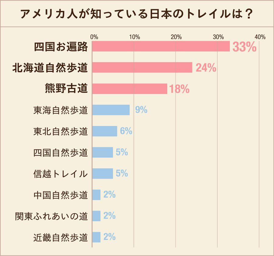 graph_jp_3