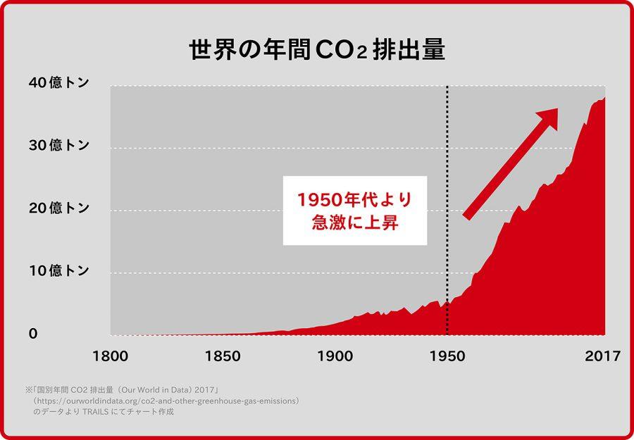 graf_02