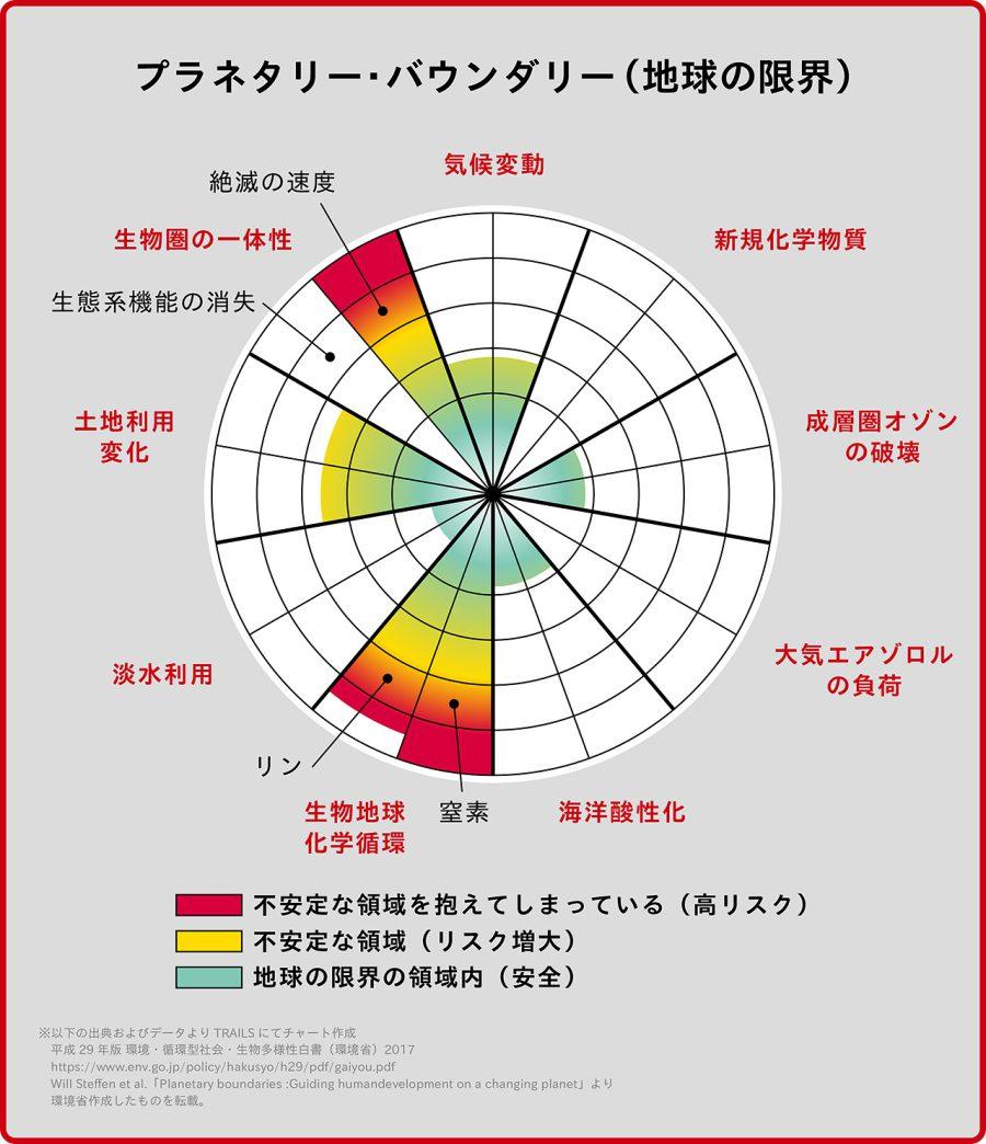 graf_03