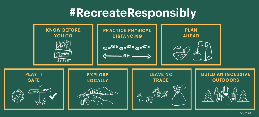RecreateResponsibly-final-English_HeadersOnly